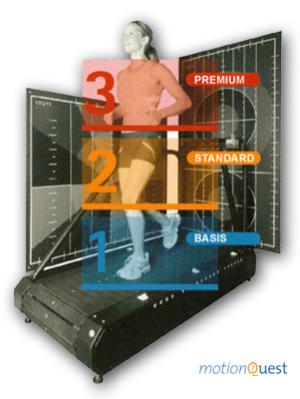 Bewegungsanalyse, Laufbandanalyse